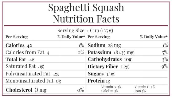 Spaghetti Squash Nutrition Facts Label