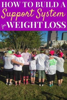 The backs of a line of friends with arms around each other - How To Build A Support System For Your Weight Loss Journey